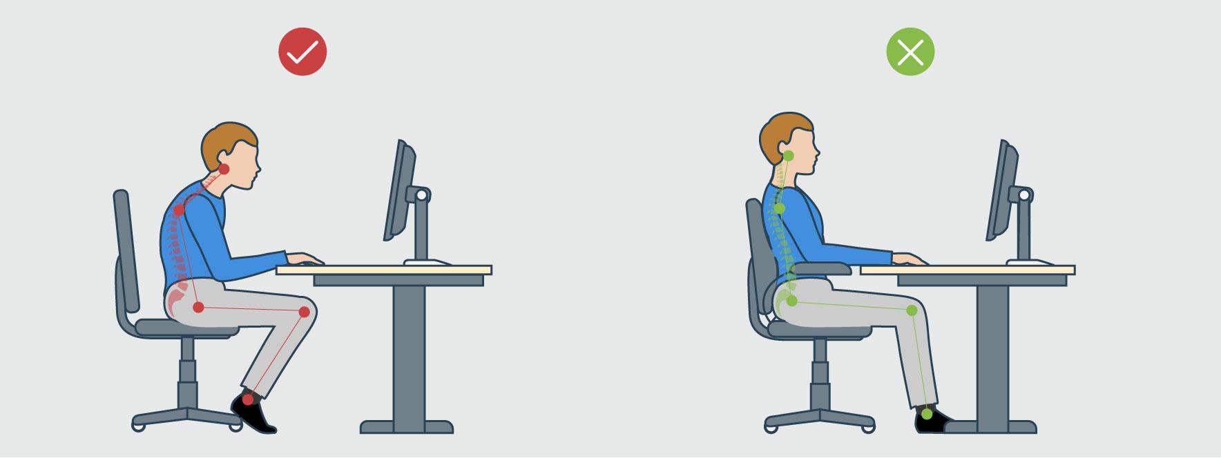 Avoir un poste de travail ergonomique - Blogue du Réseau